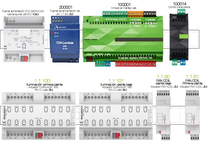 Integraci n tecnol gica en una vivienda unifamiliar for Cuadro electrico componentes
